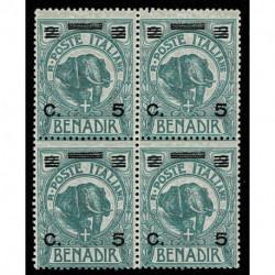 1926 Somalia 5cent su 2 besa Sas.74 elefante quartina MNH/**