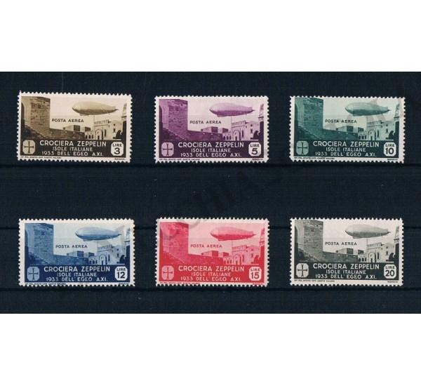 1931 Egeo Crociera Zeppelin MNH/**